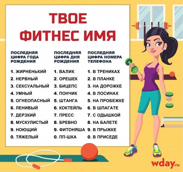 Узнай свое фитнес-имя по дате рождения и номеру телефона